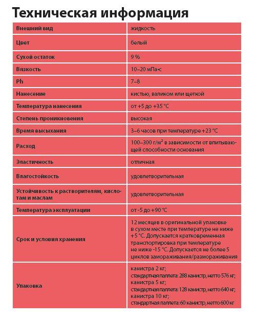 Грунтовка универсальная LITOKOL PRIMER N-m (ЛИТОКОЛ ПРАЙМЕР), 5 кг