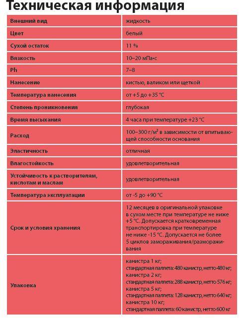 Грунтовка глубокого проникновения LITOKOL PRIMER С-m (ЛИТОКОЛ ПРАЙМЕР), 5 кг